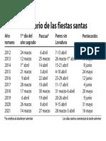 Calendario de Las Fiestas Santas