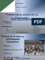 Economía(Producción)