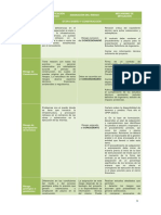 Matriz de riesgos APP - DL 1224 (1).docx