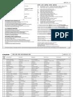 2002 CAGIVA Mito 125 evo 2002 (ed 01-02).pdf