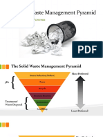 Solid Waste Management Pyramid