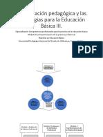 La Mediación Pedagógica y Las Estratégias Para La
