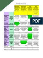 portfolio self assessment matrix