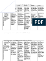 Blooms_Revised.pdf