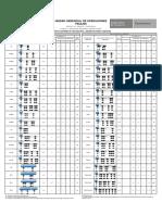 Cuadro de configuraciones vehiculares.pdf