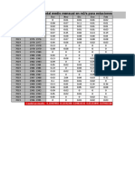 Datos de Aforo Para Tarea 3 Prod