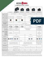 Canon Eos Rebel Dslr Comparison Chart
