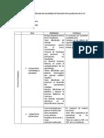 TRABAJO GRUPAL Matriz de Identificación de Necesidades de Formación de Los Profesores de La IE - Copia