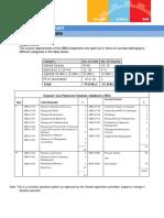 BITS Pilani MBA Syllabus.pdf