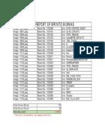 QC Training Report 08-04-18 BRINTO