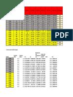 Laboratorio 4-Pérdidas Mecánicas (Datos)