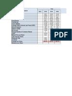 financial ratios Comprehensive.xlsx