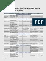 Click Aici Pentru a Descarca Documentul Pdf24