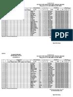 DS-phòng-thi-vào-10-trường-THPT-Lê-Xoay-năm-học-2018-2019