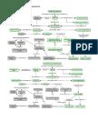 Mapas Conceptuales Fisica Bachillerato