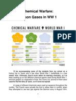 01 WW1 Poison Gases
