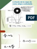 B. 3Modelo de Núcleos Sin Reaccionar Para Partículas Esféricas