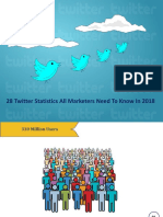 28 Twitter Statistics All Marketers Need to Know in 2018