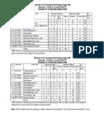 CIVIL_NEW34.pdf