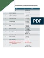 JADWAL PRAKTIK REG 2018.pdf