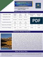 California Real Estate Market Report