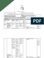 Programacion CIencias I Biología