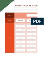 IC WorkBreakdownStructureDiagram
