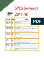 sped snapshot 2017-18