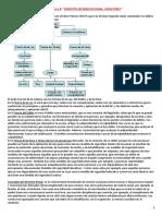 Clases Derecho Penal 1-1