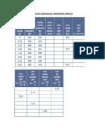 Práctica Microeconomía Competencia Perfecta