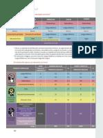 Plan de estudios 2° primaria SEP