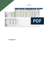 Estadísticas de Seguridad - 2015