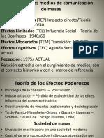 PPT Efectos Poderosos y Limitados