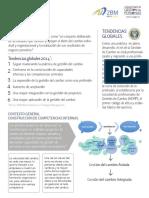 4313_I06. Infografía Cómo potenciar el Rol Estratégico de RH.pdf