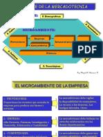 2.-Ambiente Del Mercado