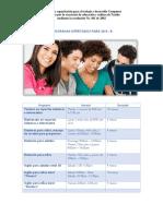 programas ofertados para 2018