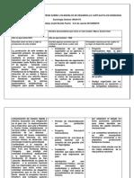 Cuadros_de_modelos_de_desarrollo.docx