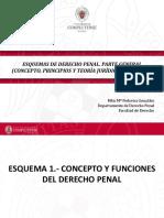 Esquemas Derecho Penal I%2C Félix Pedreira