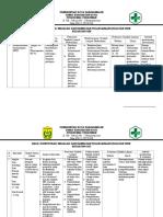 4.2.5.1Hasil Identifikasi Masalah Dan Hambatan Keg UKM.doc