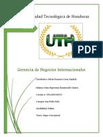 Mapa_gerencia de Negocios Internacionales.