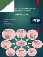 Politicas Nacionales de Salud Estado Plurinacional de Bolivia