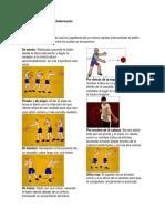 Elementos Tecnicos Del Baloncesto