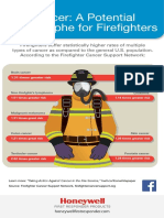 Cancer a Potential Catastrophe for Firefighters