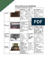ANTECEDENTES-HISTÓRICOS-DE-ORDENADORES.docx