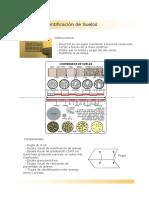 tarjeta ID es.pdf