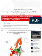 """""""Friends of Russia"""" in European Parliament_ Resolution on Russian Propaganda Reveals Kremlin Supporters. Infographics - Uaposition"""