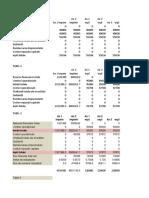 Analiza Cost Beneficiu