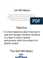 Skill+Will+Matrix