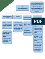 BTA mapa