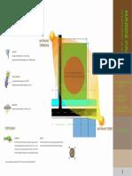 2.Faktor Alam & Topografi Analisis Tapak